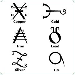 metals_symbols